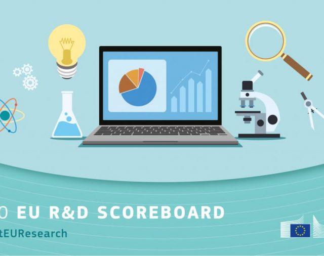 Индекс на инвестициите в научноизследователската и развойна дейност на ЕС за 2020 г.